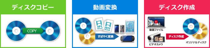 ジャングル DVDFab X BD&DVD コピープレミアム …