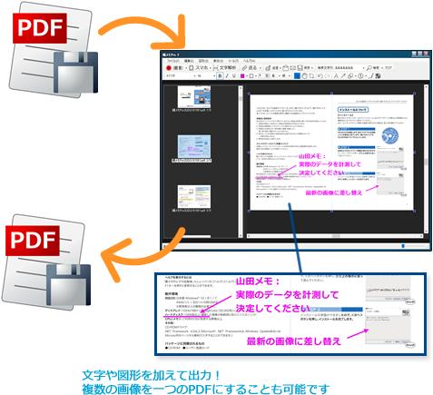 pdf メモ 再保存